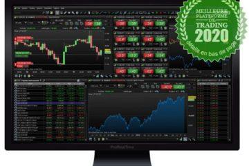 PRT Trading : ProRealTime Trading 2021