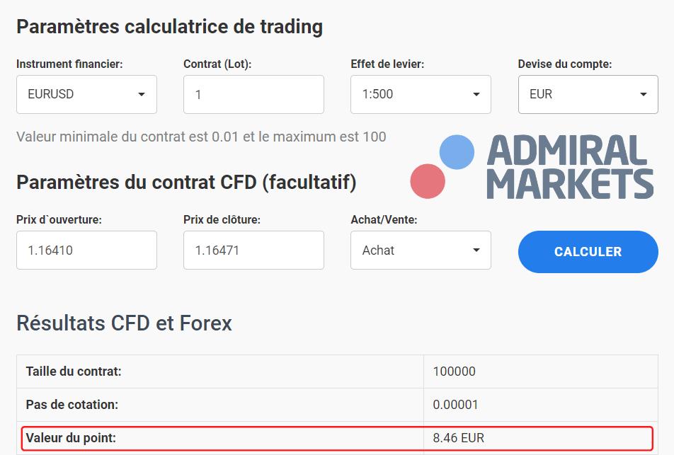 Le calculateur d'Admiral Market permet aussi de connaitre la valeur du point pour une position donnée. En l'occurrence, acheter un CFD d'EUR USD avec un levier 500 donne un pip à 8,46 euros.
