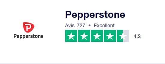 Avis pepperstone