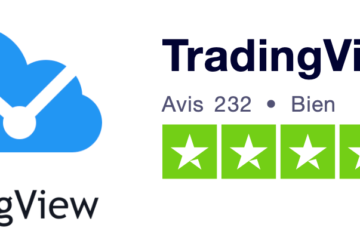 TradingView Avis 2021