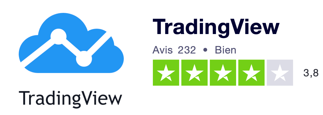 Avis TradingView Note Trustpilot