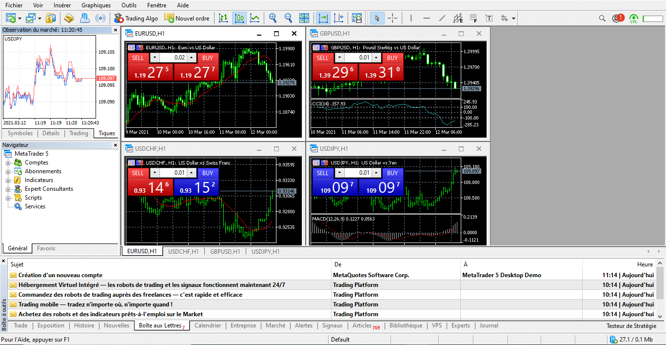 trading forex compte mt5